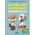 LA TABLE DES INTOLANTS